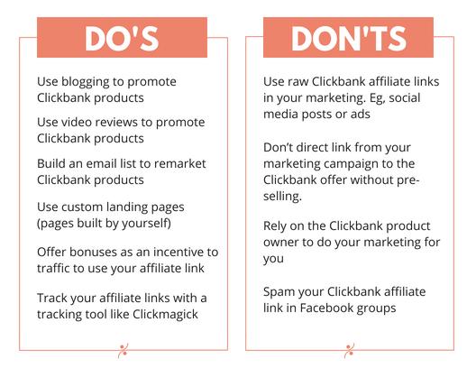 ClickBank Marketing